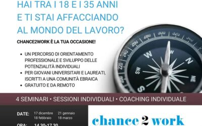 MASTER CHANCHE2WORK in partnership con UCEI